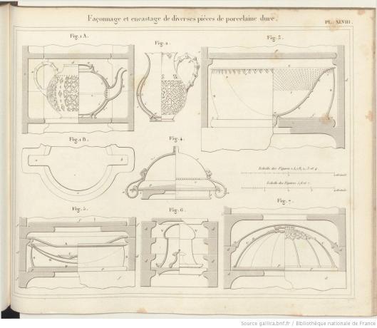 Planche XLVIII, Traité des arts céramiques ou Des poteries considérées dans leur histoire, leur pratique et leur théorie. Atlas / par Alexandre Brongniart, 1844, Gallica/BnF