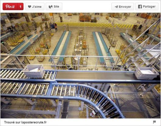 Vue de la chaîne de tri du courant, photo issue du Pinterest de La Poste